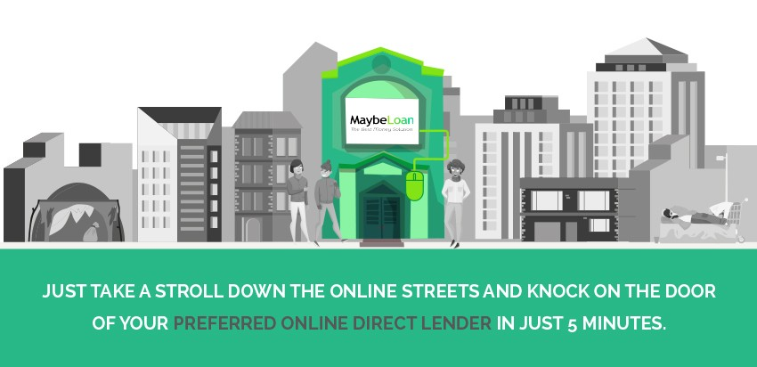 Online door to direct lenders at Maybe Loan