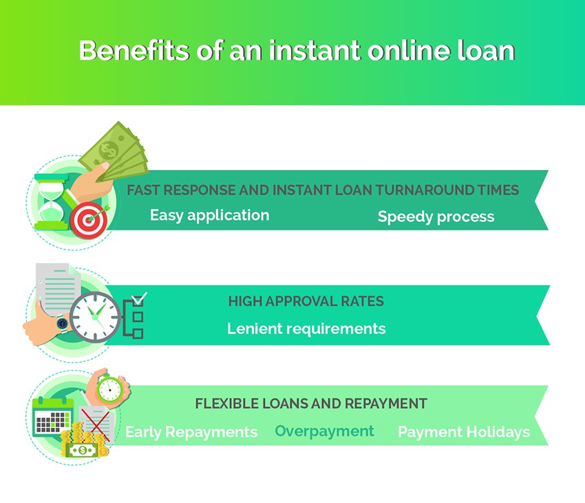 Benefits of an instant online loan