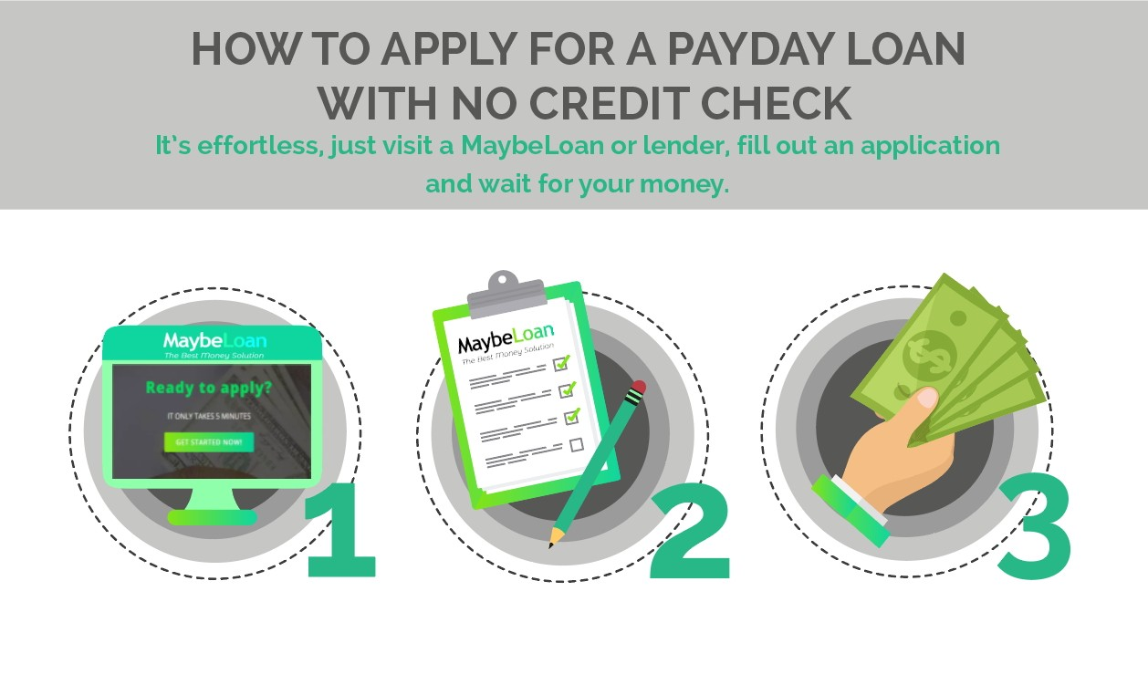 How to apply for a payday loan with no credit check