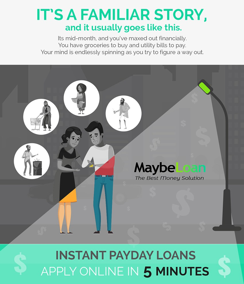 Instant Payday Loans Onlne on MaybeLoan