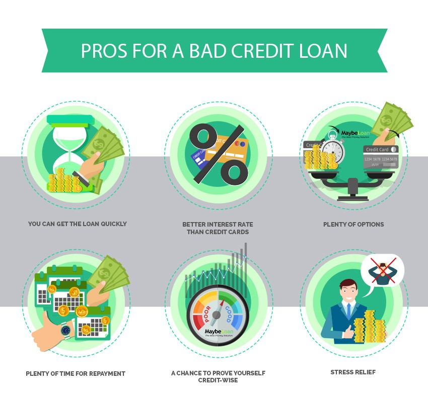 Pros for a bad credit loan