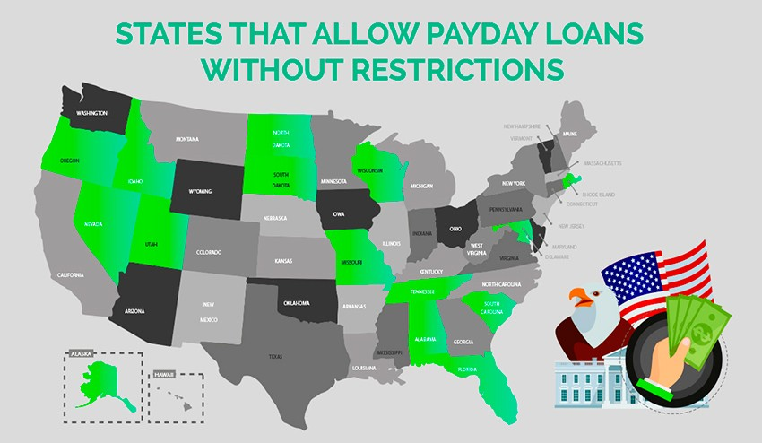 States That Allow Payday Loans Without Restrictions