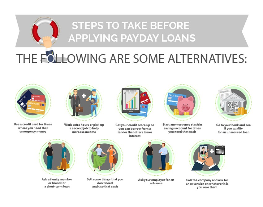Steps To Take Before Applying Payday Loans