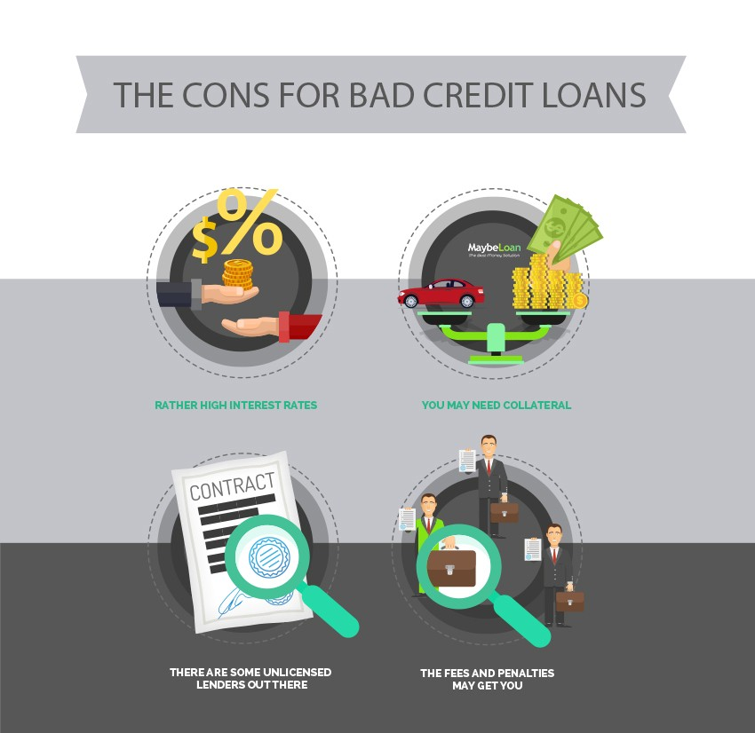 The Cons For Bad Credit Loans