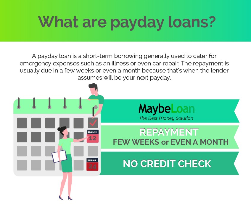 What are payday loans with no credit checks