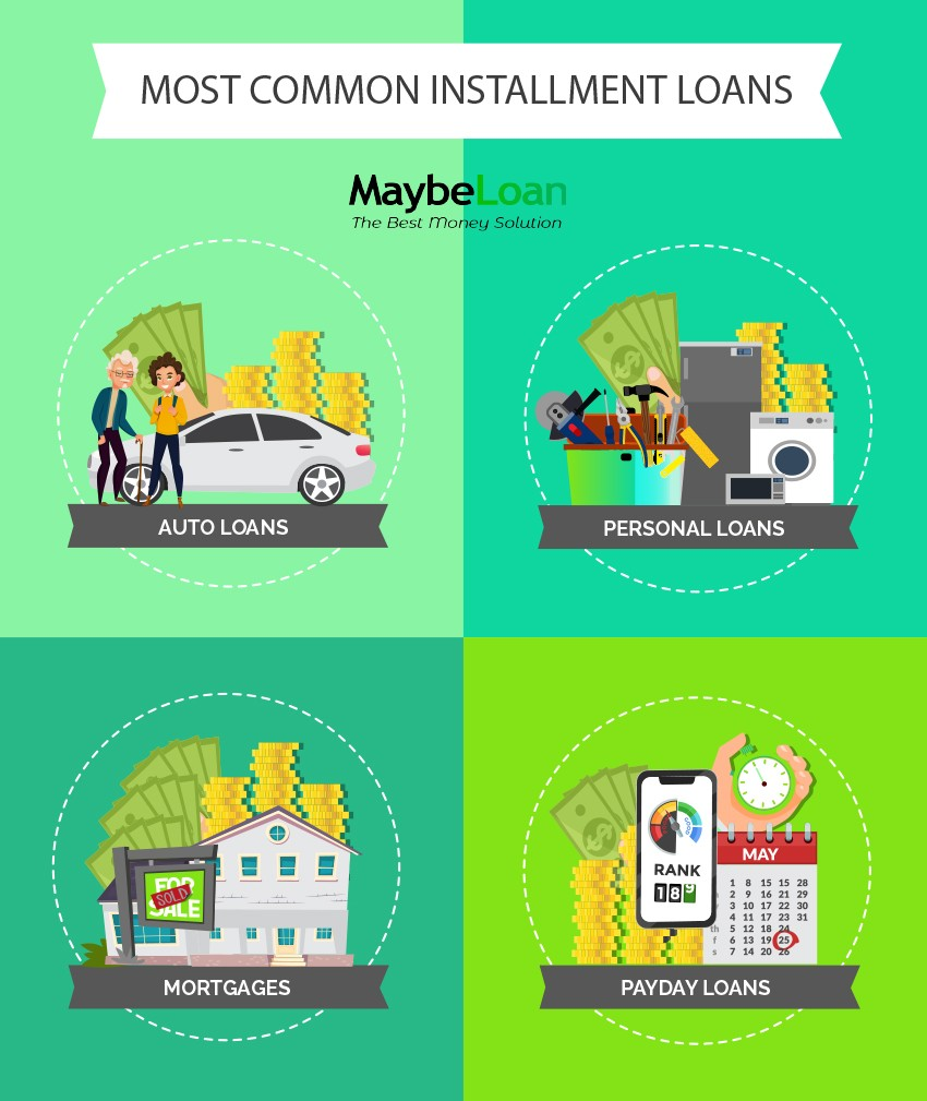 Most Common Installment Loans