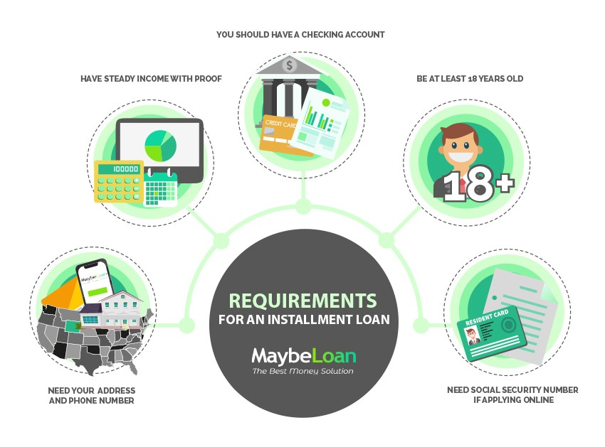 Requirements For An Installment Loan