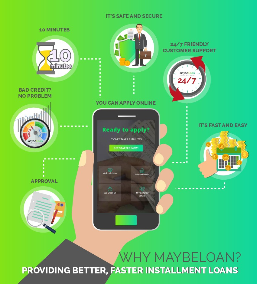Why get installment loans online at maybeloan